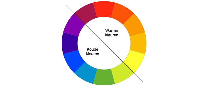 Hoe versier je een kerstboom kerstboomversiering tips brico - Warme en koude kleuren in verf ...