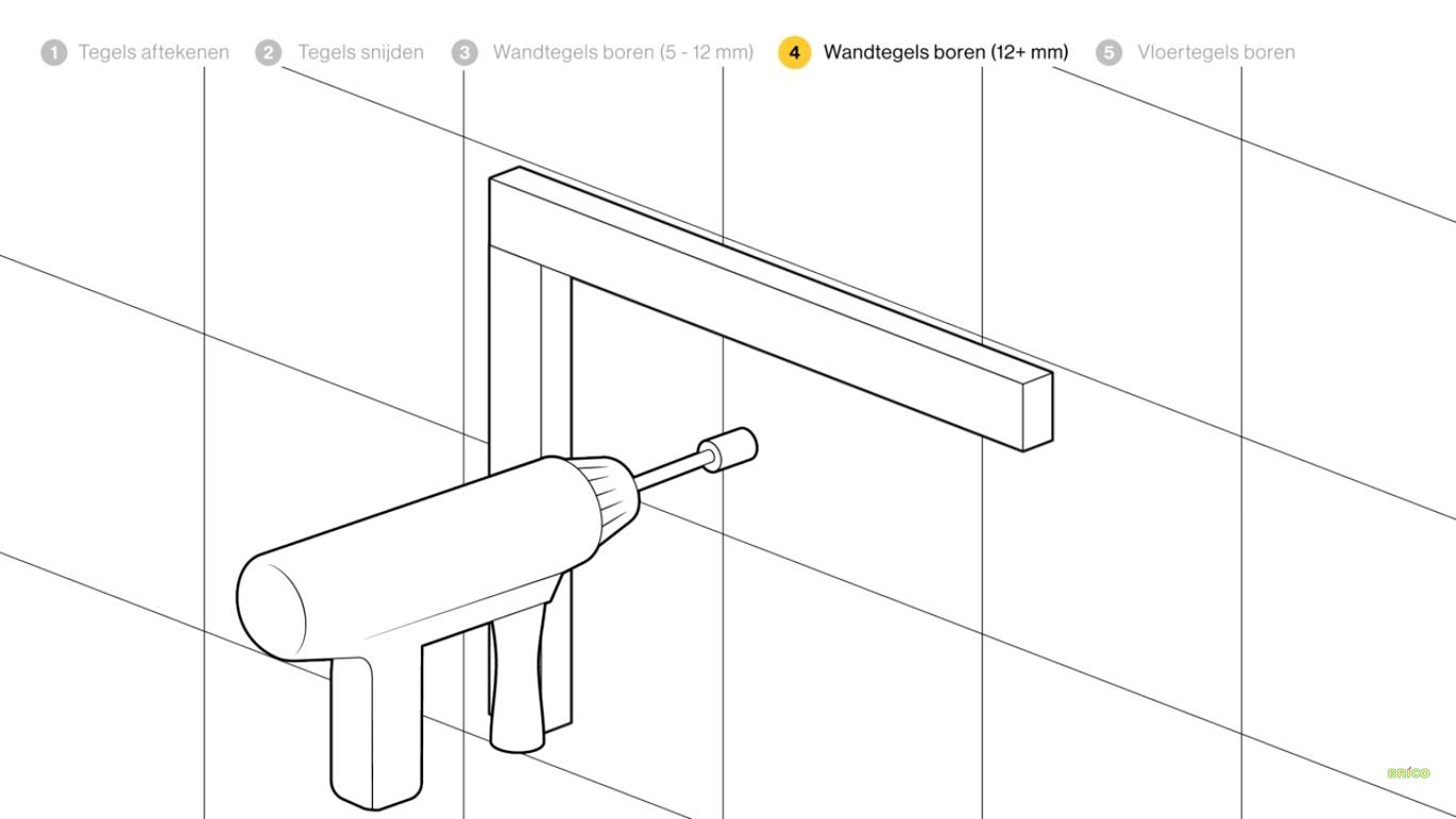 Boren In Tegels : Tegels slijpen en boren brico voor de makers